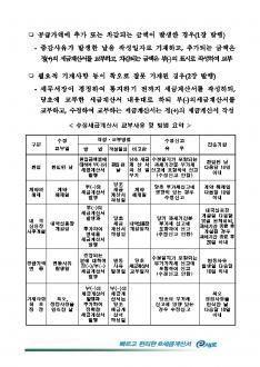 전자세금계산서제도하 수정세금계산서 발행방법 page 2