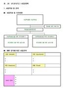 신년도 사업계획서(표준)