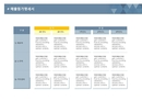사업계획서 매출원가명세서(실적및추정)