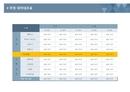 사업계획서 추정대차대조표(기본형) 양식