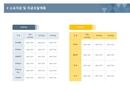 사업계획서 소요자금 및 자금조달계획(분류형)