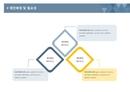 사업계획서 제안배경 및 필요성(특정제안강조)