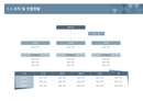 사업계획서 조직 및 인원현황(기본조직)