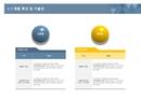 사업계획서 제품특성 및 기술성(제품비교)