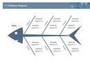 사업계획서 피쉬본 다이어그램(기술동향: 2차주제분류)