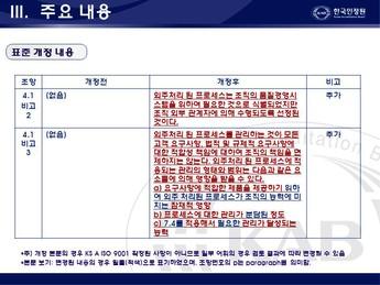 품질경영 개전표준 핵심내용(ISO 9001:2008) #19