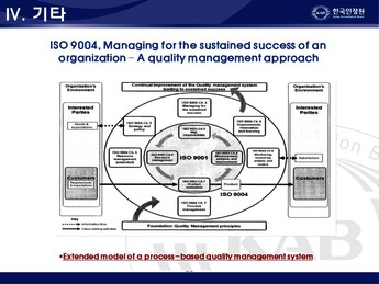 품질경영 개전표준 핵심내용(ISO 9001:2008) #59