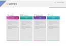 사업계획서 SWOT분석(IT기업)