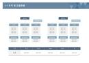 사업계획서 조직 및 인원현황(업무내용)