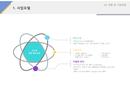 사업계획서 사업모델(패션, 유통)
