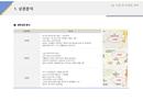 사업계획서 상권분석(요식업)