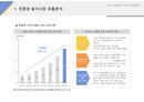 사업계획서 시장흐름분석