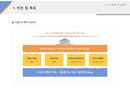 사업계획서 사업목표(제조업)
