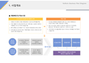 사업계획서 사업개요(개발배경)