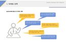 사업계획서 마케팅 전략(홍보매체활용)