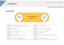 사업계획서 마케팅전략(핵심차별전략)