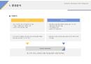 사업계획서 기회분석(IT업종)