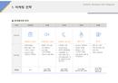 사업계획서 마케팅전략(분양 활성화 방안)