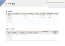 사업계획서 주주현황(제조업_화장품보관함)