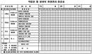 작업실 및 설비의 위생관리 점검표