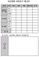 시간대별 유동인구 체크표