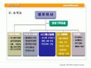 (조직도) 웹개발/시스템구축/솔루션제공업체
