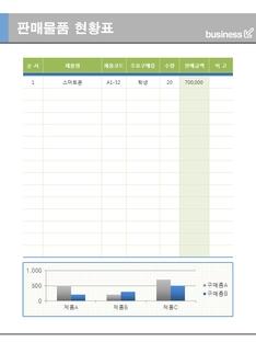 판매물품 현황표