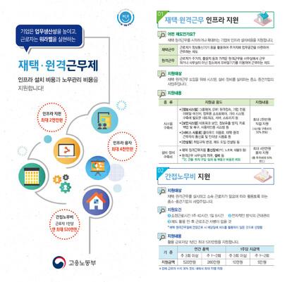 재택ㆍ원격근무제 지원사업 리플릿