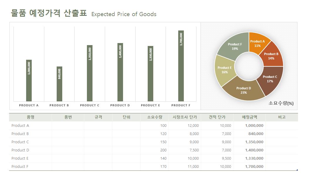 물품 예정가격 산출표 상세보기 썸네일