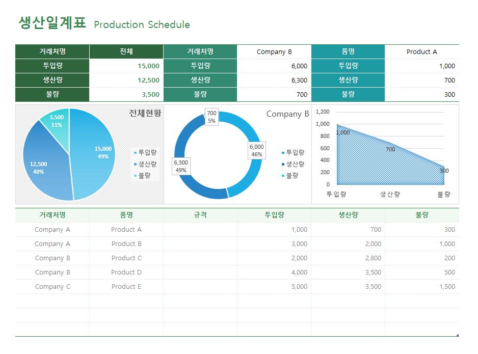 생산일계표 상세보기 썸네일