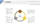 사업세부전략(서비스업_아이스크림, 웰빙, 판매)