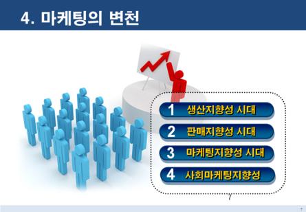 점포 창업 마케팅전략 보고서 #5