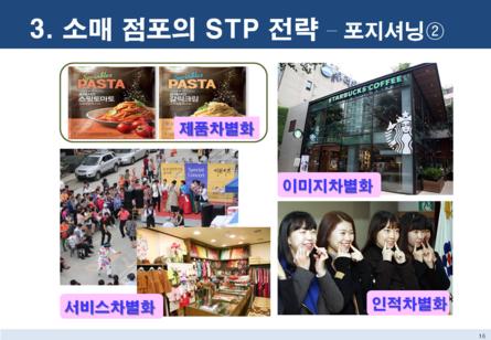 점포 창업 마케팅전략 보고서 #14