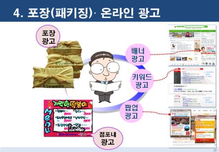 점포 창업 마케팅전략 보고서 #21
