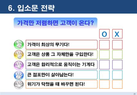 점포 창업 마케팅전략 보고서 #24
