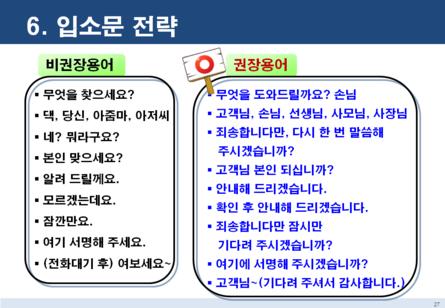 점포 창업 마케팅전략 보고서 #25
