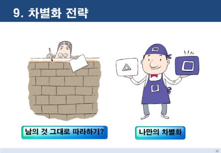점포 창업 마케팅전략 보고서 #33