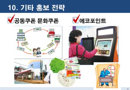 점포 창업 마케팅전략 보고서 #34