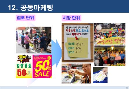 점포 창업 마케팅전략 보고서 #36