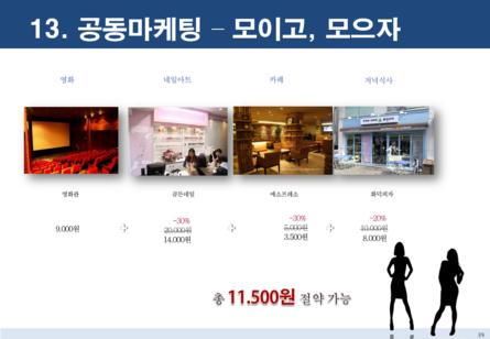 점포 창업 마케팅전략 보고서 #37