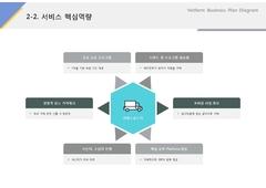 서비스핵심역량(서비스업_중고차, 자동차, 매매)