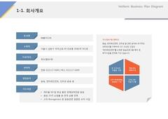 회사개요(방송, 엔터테인먼트, 인터넷)