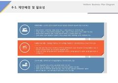 제안배경 및 필요성(방송, 엔터테인먼트, 인터넷)