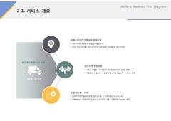 서비스개요(서비스, 렌트카, 차량대여, 정비)