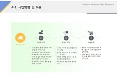 사업방향 및 목표(서비스, 렌트카, 차량대여, 정비)
