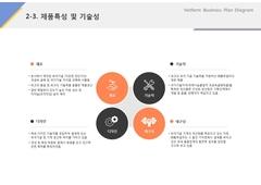 제품특성 및 기술성(제조, 보석가공, 판매)