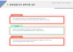 영업조건 충족사항 검토(제조, 도시락, 급식, 식품)