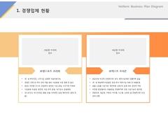 경쟁업체현황(서비스, 레저, 숙박시설)