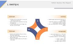SWOT분석(서비스, 레저, 숙박시설)