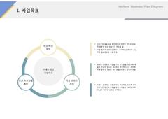 사업목표(서비스, 웨딩, 결혼정보)